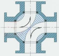 _LL型介质切换图