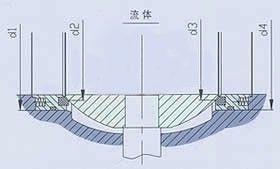 固定式电动球阀_1