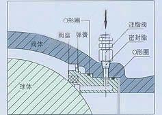 固定式电动球阀_4