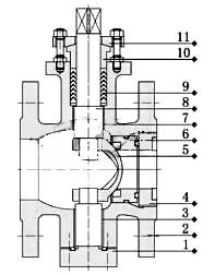 电动V型调节球阀_结构图