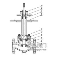 电动低温调节阀 单座柱塞阀芯图片