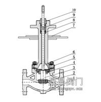 电动低温调节阀 笼式阀芯