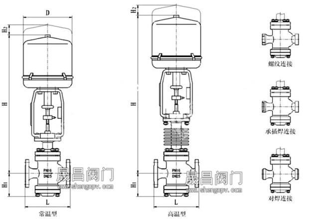 电动双座调节阀-尺寸图