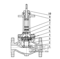 電動波紋管調節閥 套筒式閥芯