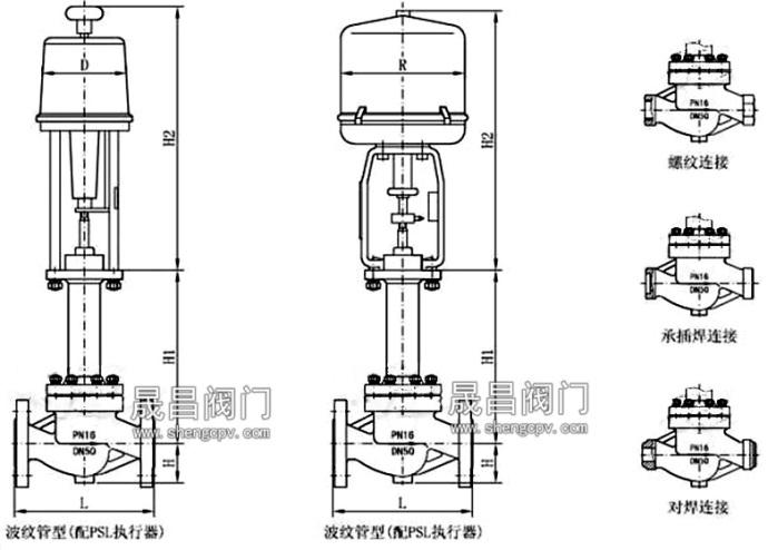 電動波紋管調節閥 尺寸圖