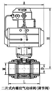 气动内螺纹球阀_调节型