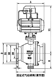 气动固定式球阀_调节型
