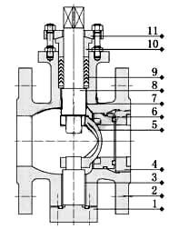 气动V型球阀_结构图