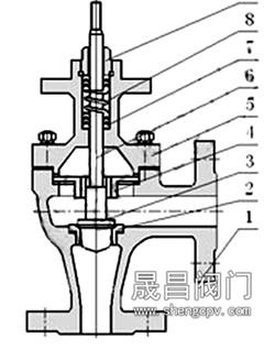 电动角式调节阀 结构图