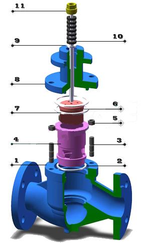 气动薄膜套筒调节阀_结构图