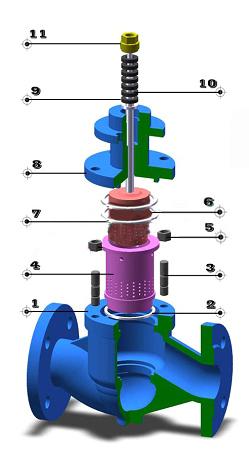 气动二级笼式调节阀_结构图